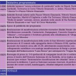 Programma Manifestazioni Panem Et Circensis