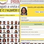 Trasparenza Grillini