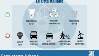 Ecosistema-Urbano